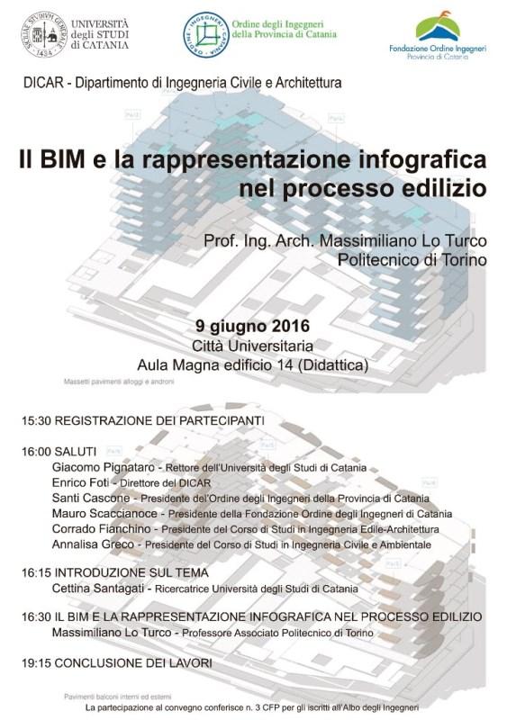 Il Bim E La Rappresentazione Infografica Nel Processo Edilizio